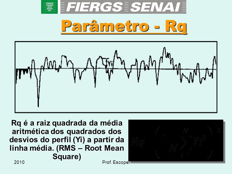 2010Prof. Escopel Parâmetro - Rq Rq é a raiz quadrada da média aritmética dos quadrados dos desvios do perfil (Yi) a partir da linha média. (RMS – Roo
