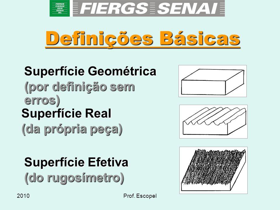 2010Prof. Escopel Definições Básicas Superfície Geométrica (por definição sem erros) Superfície Efetiva (do rugosímetro) Superfície Real (da própria p