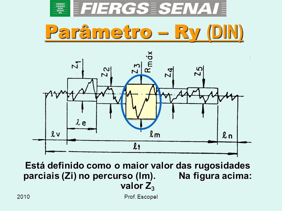 2010Prof. Escopel Parâmetro – Ry (DIN) Está definido como o maior valor das rugosidades parciais (Zi) no percurso (lm). Na figura acima: valor Z 3