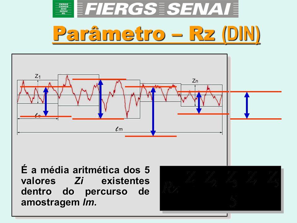 2010Prof. Escopel Parâmetro – Rz (DIN) É a média aritmética dos 5 valores Zi existentes dentro do percurso de amostragem lm.