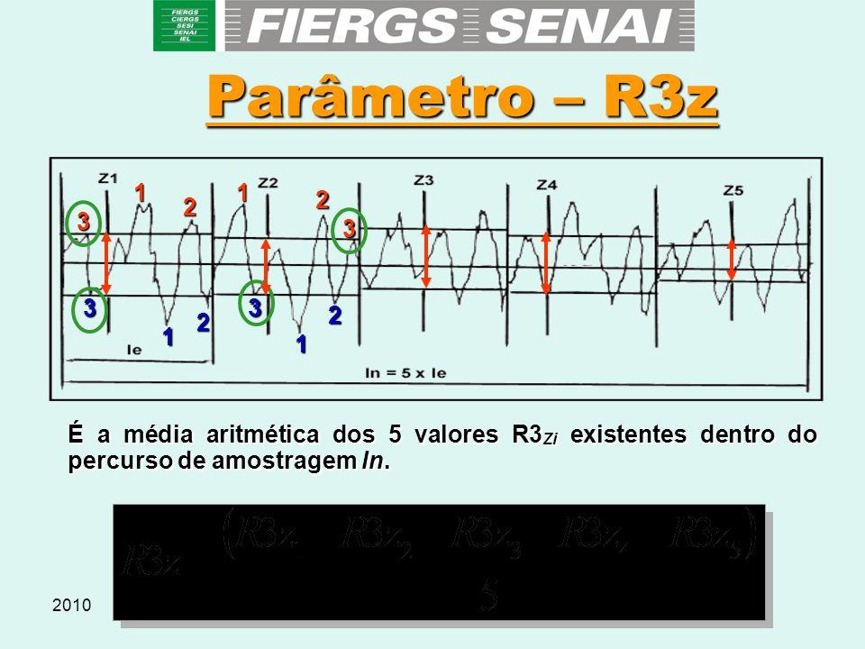 2010Prof. Escopel Parâmetro – R3z É a média aritmética dos 5 valores R3 Zi existentes dentro do percurso de amostragem ln. 1 2 3 2 3 1 1 2 3 1 2 3