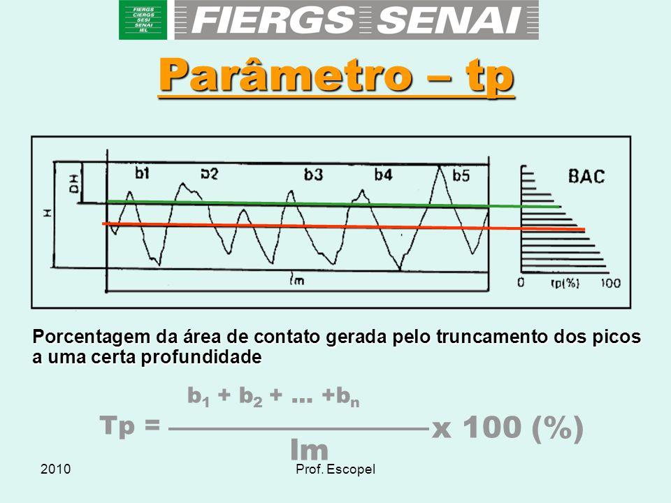 2010Prof. Escopel Parâmetro – tp Porcentagem da área de contato gerada pelo truncamento dos picos a uma certa profundidade Tp = b 1 + b 2 + … +b n lm