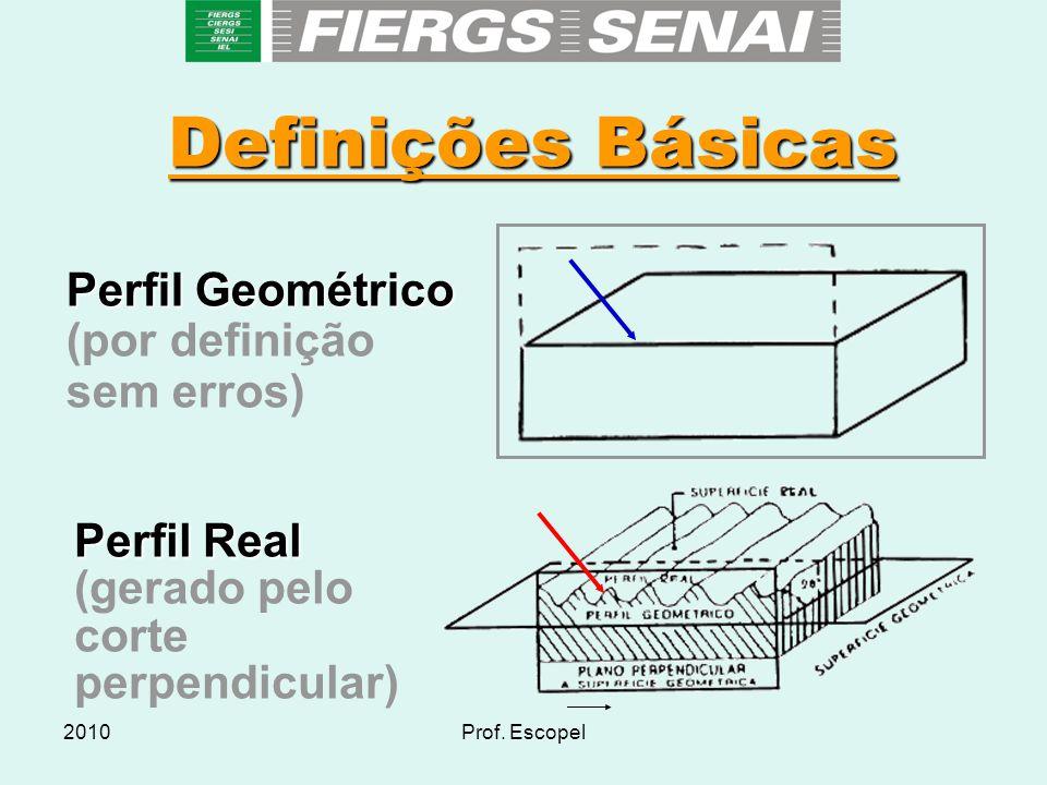 2010Prof. Escopel Definições Básicas Perfil Geométrico (por definição sem erros) Perfil Real Perfil Real (gerado pelo corte perpendicular)