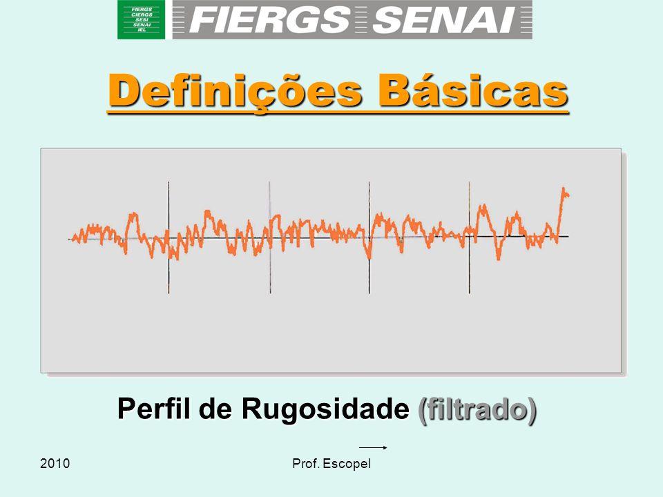 2010Prof. Escopel Definições Básicas Perfil de Rugosidade (filtrado)