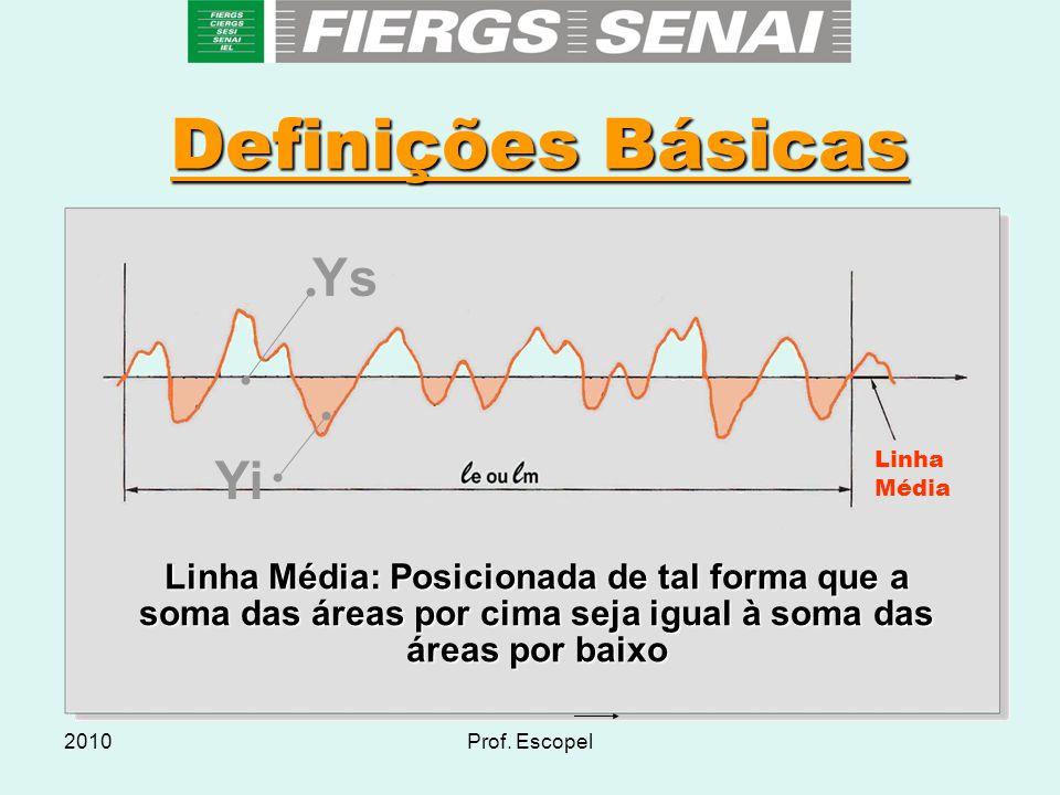 2010Prof. Escopel Definições Básicas Linha Média: Posicionada de tal forma que a soma das áreas por cima seja igual à soma das áreas por baixo Linha M