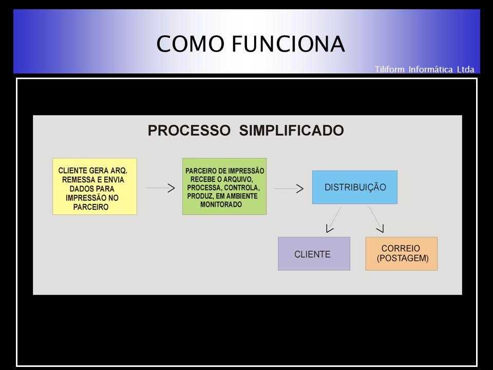 Tiliform Informática Ltda COMO FUNCIONA