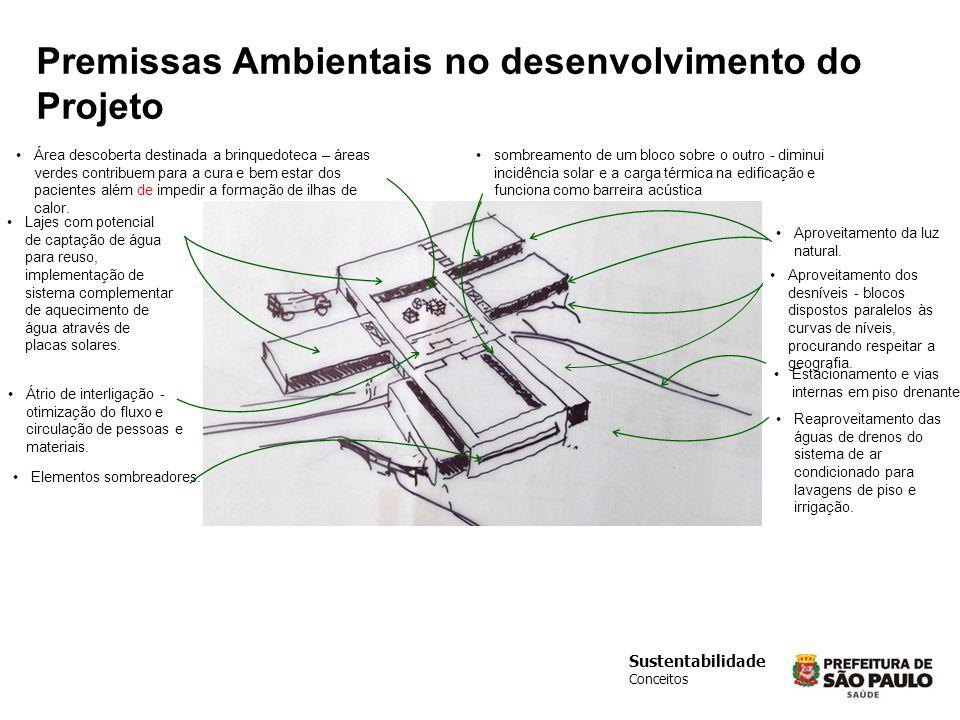 Sustentabilidade Conceitos Elementos sombreadores.