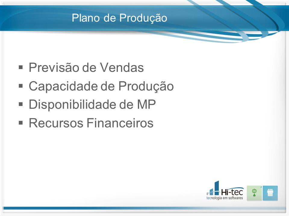 Plano de Produção  Previsão de Vendas  Capacidade de Produção  Disponibilidade de MP  Recursos Financeiros
