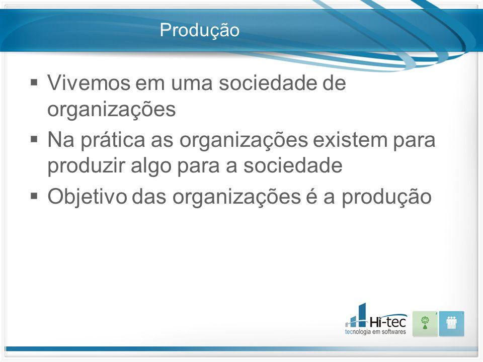 Produção  Vivemos em uma sociedade de organizações  Na prática as organizações existem para produzir algo para a sociedade  Objetivo das organizaçõ