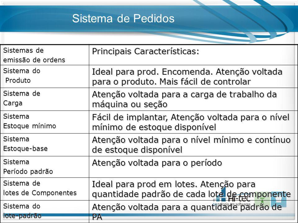 Sistema de Pedidos Sistemas de emissão de ordens Principais Características: Sistema do Produto Produto Ideal para prod. Encomenda. Atenção voltada pa