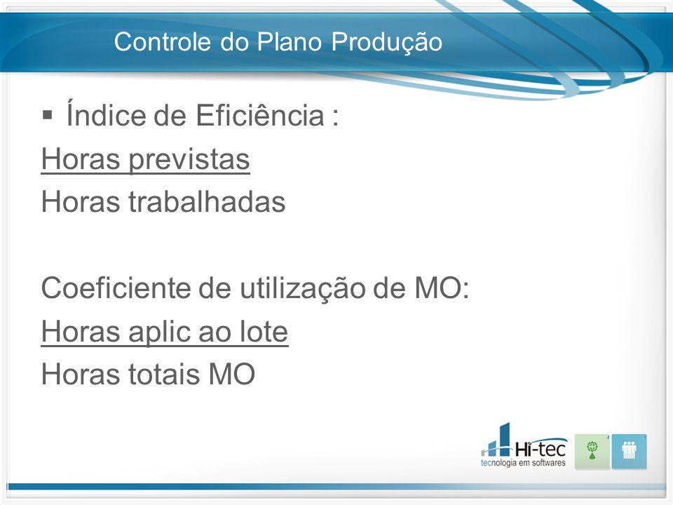 Controle do Plano Produção  Índice de Eficiência : Horas previstas Horas trabalhadas Coeficiente de utilização de MO: Horas aplic ao lote Horas totai
