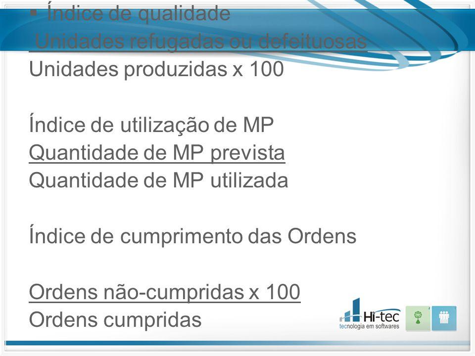  Índice de qualidade Unidades refugadas ou defeituosas Unidades produzidas x 100 Índice de utilização de MP Quantidade de MP prevista Quantidade de M