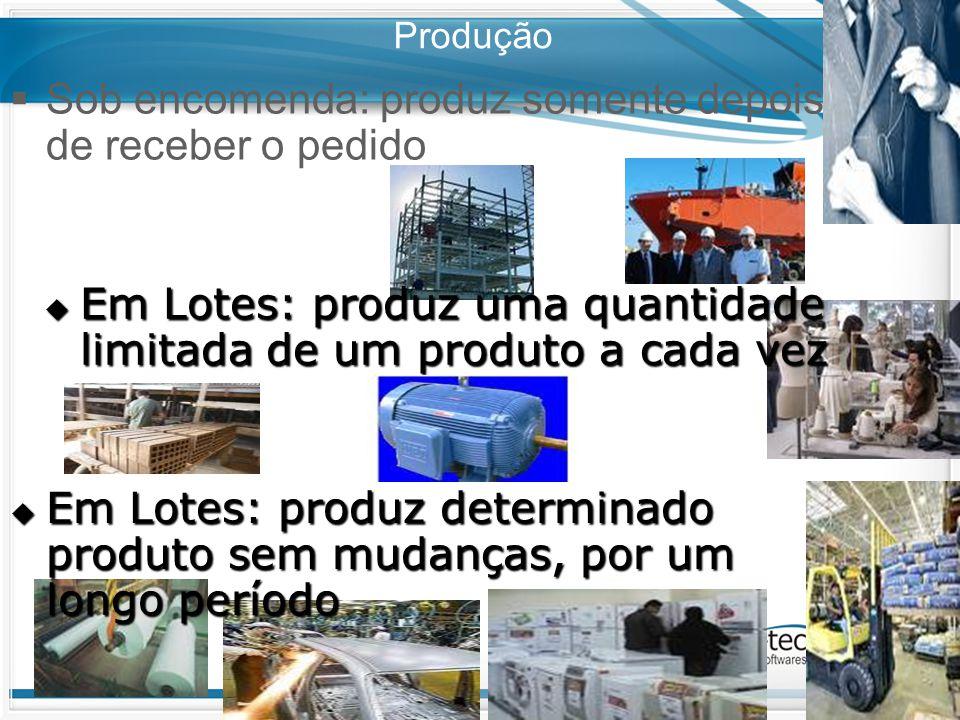 Produção  Sob encomenda: produz somente depois de receber o pedido  Em Lotes: produz uma quantidade limitada de um produto a cada vez  Em Lotes: pr