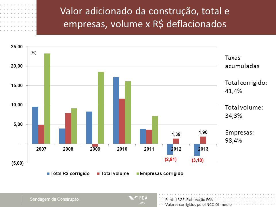 Sondagem da Construção Mercado Imobiliário Pesquisa Geoimóvel Geoimovel Tecnologia e Informação Imobiliária Ltda é uma empresa que há mais de 10 anos possui um banco de dados e ferramentas de análise do mercado imobiliário, estando presente hoje em mais de 390 cidades brasileiras.