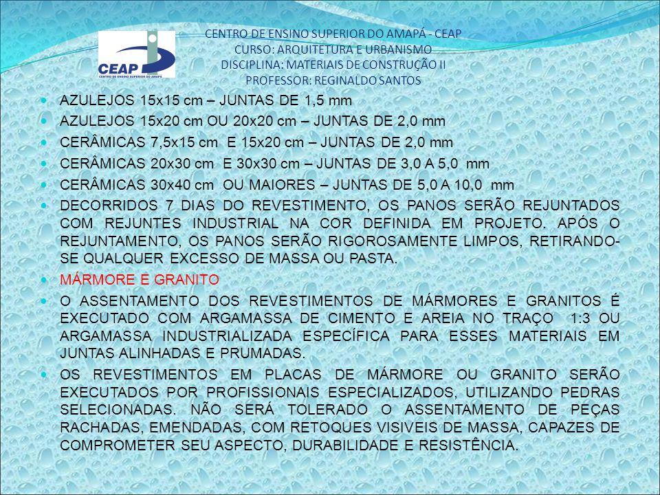 CENTRO DE ENSINO SUPERIOR DO AMAPÁ - CEAP CURSO: ARQUITETURA E URBANISMO DISCIPLINA: MATERIAIS DE CONSTRUÇÃO II PROFESSOR: REGINALDO SANTOS AZULEJOS 15x15 cm – JUNTAS DE 1,5 mm AZULEJOS 15x20 cm OU 20x20 cm – JUNTAS DE 2,0 mm CERÂMICAS 7,5x15 cm E 15x20 cm – JUNTAS DE 2,0 mm CERÂMICAS 20x30 cm E 30x30 cm – JUNTAS DE 3,0 A 5,0 mm CERÂMICAS 30x40 cm OU MAIORES – JUNTAS DE 5,0 A 10,0 mm DECORRIDOS 7 DIAS DO REVESTIMENTO, OS PANOS SERÃO REJUNTADOS COM REJUNTES INDUSTRIAL NA COR DEFINIDA EM PROJETO.