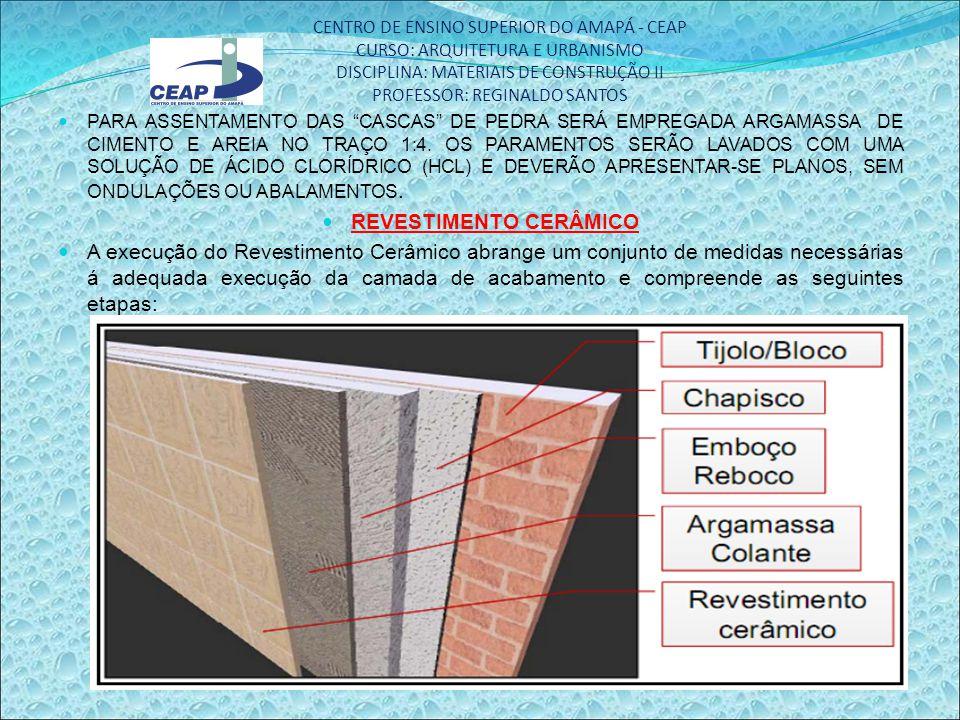 CENTRO DE ENSINO SUPERIOR DO AMAPÁ - CEAP CURSO: ARQUITETURA E URBANISMO DISCIPLINA: MATERIAIS DE CONSTRUÇÃO II PROFESSOR: REGINALDO SANTOS PROPRIEDADES DO REVESTIMENTO CERÂMICO  Absorção de água  Resistência à abrasão  Resistência á gelo  Expansão por umidade ou dilatação térmica  Resistência ao risco (dureza Mohr)  Resistência à manchas  Resistência ao ataque químico  Empregos de revestimentos cerâmicos: pisos, paredes, fachadas, piscinas, outros.