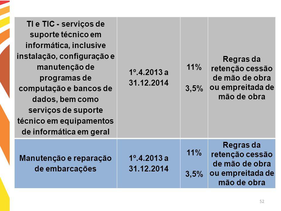 52 TI e TIC - serviços de suporte técnico em informática, inclusive instalação, configuração e manutenção de programas de computação e bancos de dados