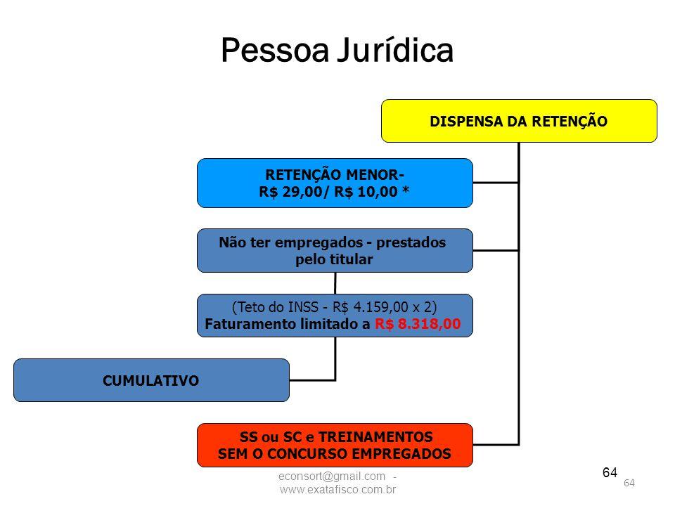 64 Pessoa Jurídica DISPENSA DA RETENÇÃO RETENÇÃO MENOR- R$ 29,00/ R$ 10,00 * Não ter empregados - prestados pelo titular SS ou SC e TREINAMENTOS SEM O