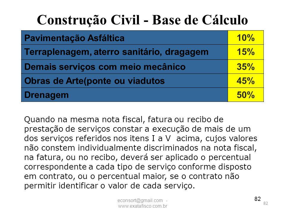 82 Construção Civil - Base de Cálculo Pavimentação Asfáltica 10% Terraplenagem, aterro sanitário, dragagem15% Demais serviços com meio mecânico35% Obr