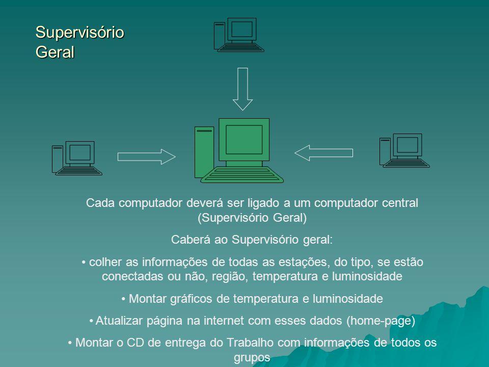 Supervisório Geral Cada computador deverá ser ligado a um computador central (Supervisório Geral) Caberá ao Supervisório geral: colher as informações