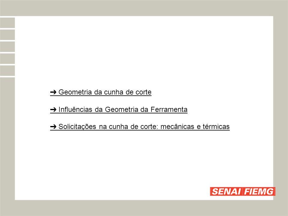 ➔ Geometria da cunha de corte ➔ Influências da Geometria da Ferramenta ➔ Solicitações na cunha de corte: mecânicas e térmicas