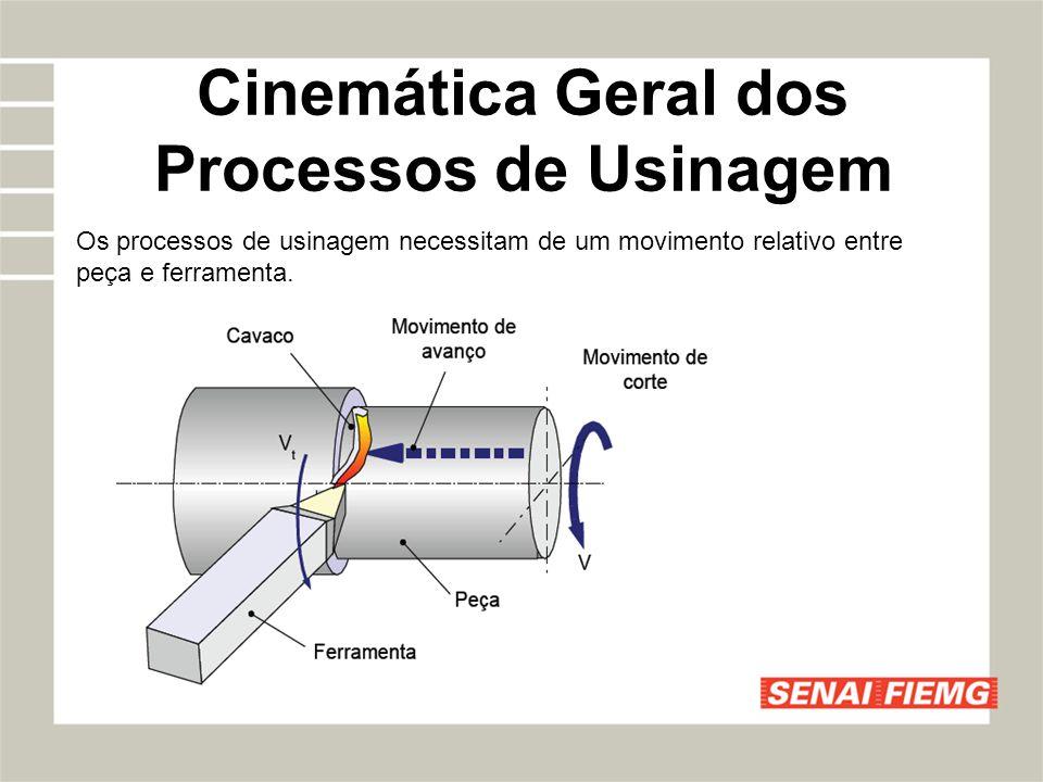 Geometria da Cunha de Corte ➔ Para cada par material de ferramenta / material de peça têm uma geometria de corte apropriada ou ótima.