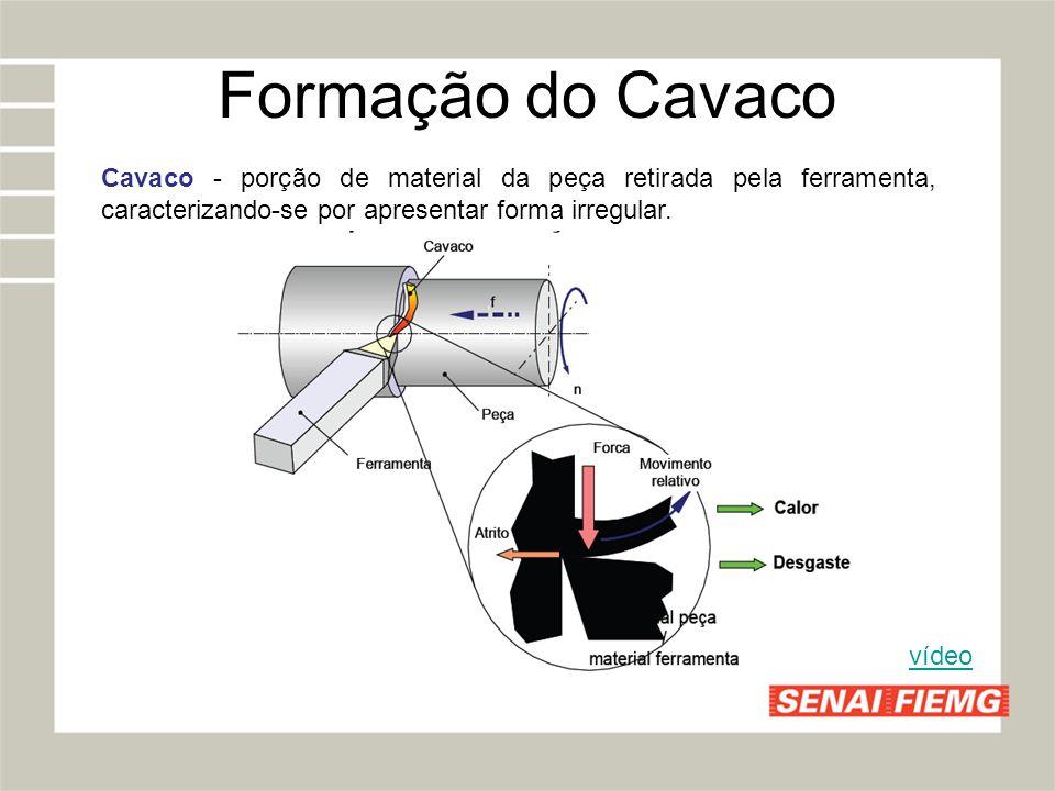 Formação do Cavaco Cavaco - porção de material da peça retirada pela ferramenta, caracterizando-se por apresentar forma irregular. vídeo