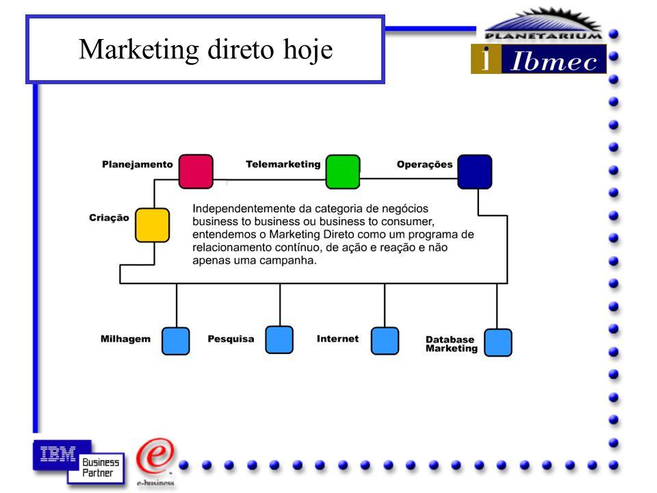 4-Marketing direto Marketing Direto é uma especialização do marketing, que envolve a utilização de técnicas de propaganda e venda e que permitem atingir o mercado-alvo de forma muito dirigida e obter respostas diretas e mensuráveis.