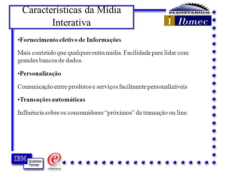 Características da Mídia Interativa Disponibilidade Acesso 24 horas Serviços 24 horas Endereçabilidade Comunicação direta com o consumidor individual Interatividade Aprendendo através do feedback.