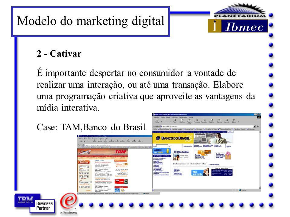 Modelo do marketing digital 1 - Atrair Não basta estar presente na Internet e esperar que o usuário visite voluntariamente o local de interação.