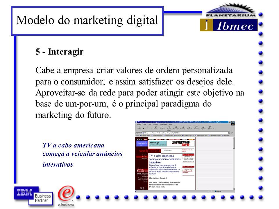 4 - Aprender Para uma mídia interativa é fundamental que ambos os lados da comunicação se conheçam melhor.