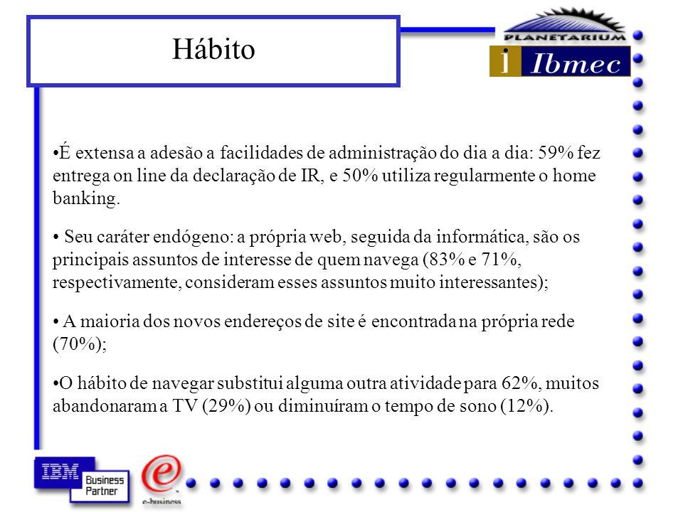 Hábito É extensa a adesão a facilidades de administração do dia a dia: 59% fez entrega on line da declaração de IR, e 50% utiliza regularmente o home banking.