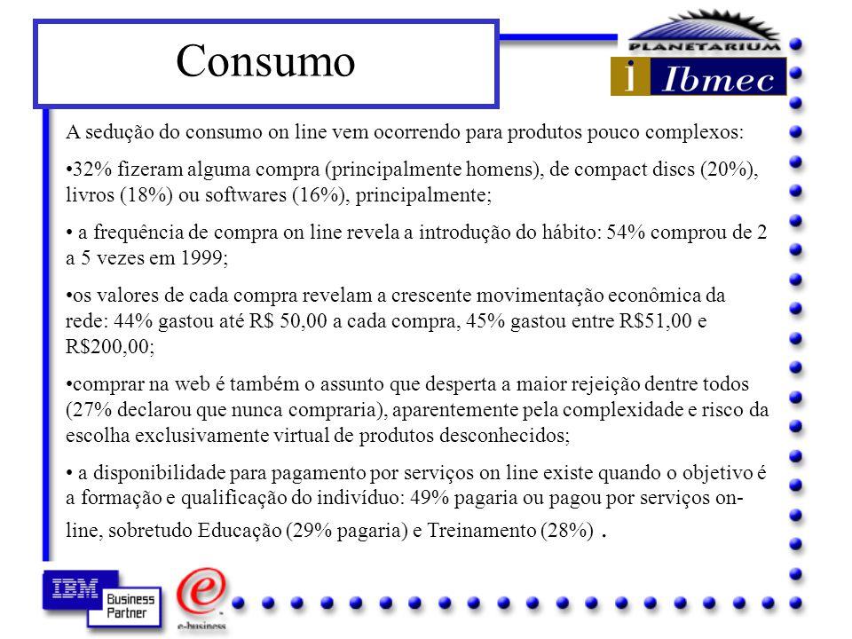 Consumo A sedução do consumo on line vem ocorrendo para produtos pouco complexos: 32% fizeram alguma compra (principalmente homens), de compact discs (20%), livros (18%) ou softwares (16%), principalmente; a frequência de compra on line revela a introdução do hábito: 54% comprou de 2 a 5 vezes em 1999; os valores de cada compra revelam a crescente movimentação econômica da rede: 44% gastou até R$ 50,00 a cada compra, 45% gastou entre R$51,00 e R$200,00; comprar na web é também o assunto que desperta a maior rejeição dentre todos (27% declarou que nunca compraria), aparentemente pela complexidade e risco da escolha exclusivamente virtual de produtos desconhecidos; a disponibilidade para pagamento por serviços on line existe quando o objetivo é a formação e qualificação do indivíduo: 49% pagaria ou pagou por serviços on- line, sobretudo Educação (29% pagaria) e Treinamento (28%).