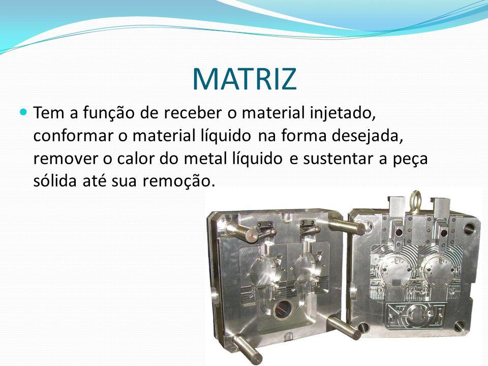 MATRIZ Tem a função de receber o material injetado, conformar o material líquido na forma desejada, remover o calor do metal líquido e sustentar a peç