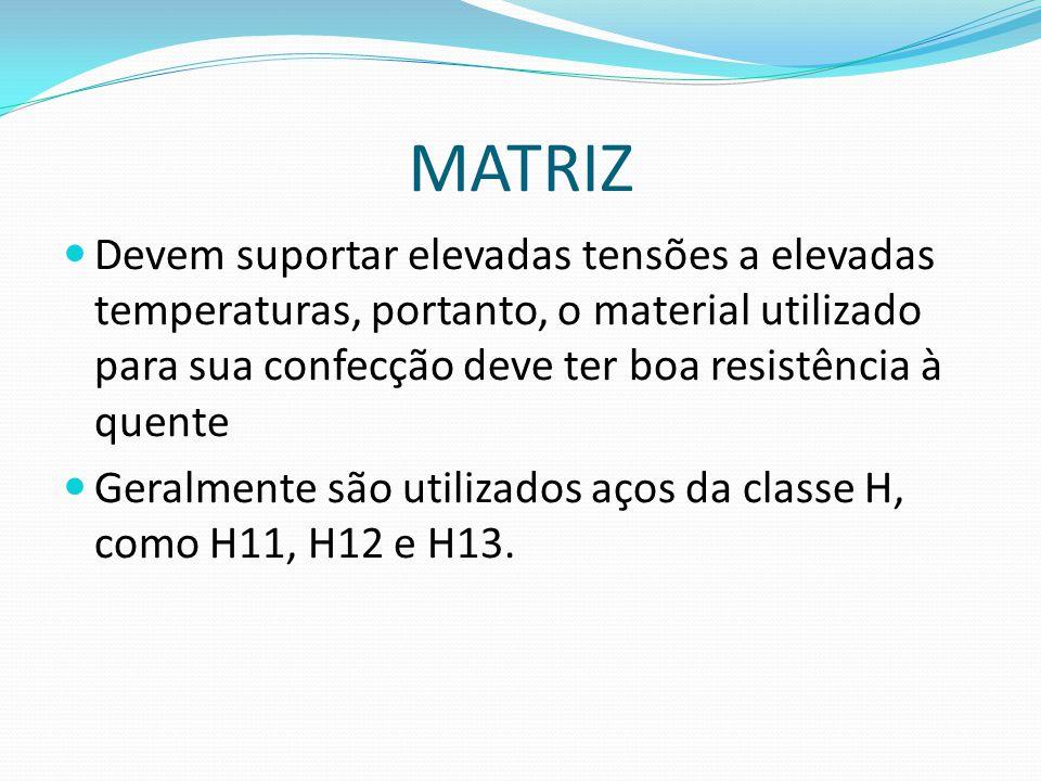 MATRIZ Devem suportar elevadas tensões a elevadas temperaturas, portanto, o material utilizado para sua confecção deve ter boa resistência à quente Ge