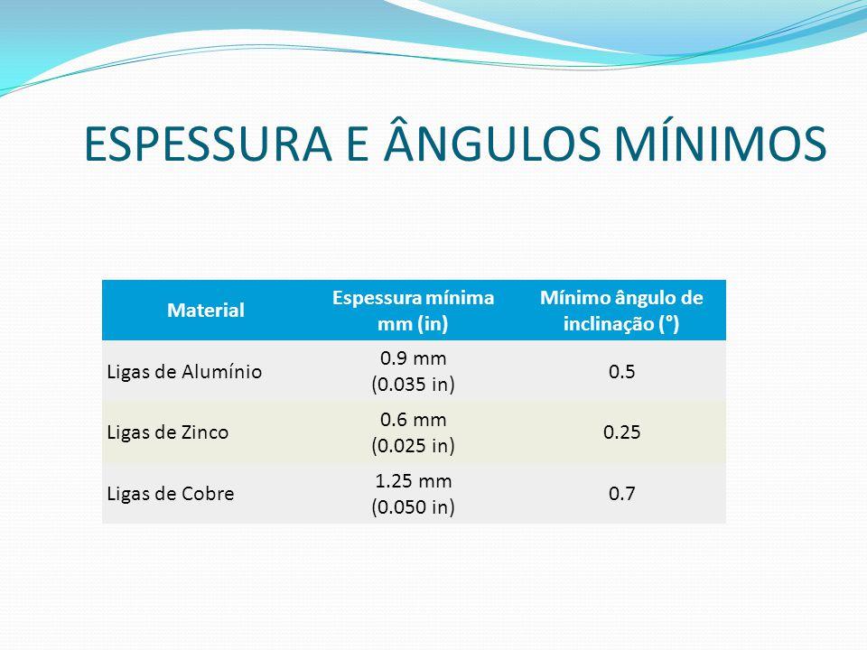 ESPESSURA E ÂNGULOS MÍNIMOS Material Espessura mínima mm (in) Mínimo ângulo de inclinação (°) Ligas de Alumínio 0.9 mm (0.035 in) 0.5 Ligas de Zinco 0