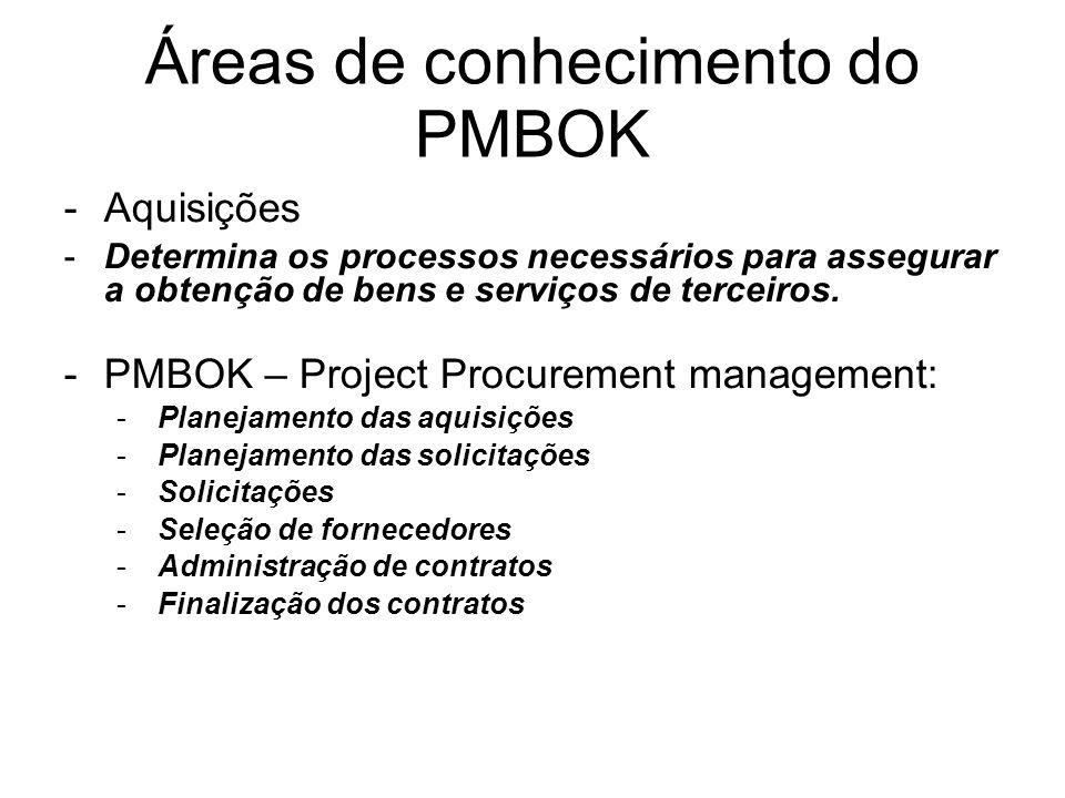 Áreas de conhecimento do PMBOK -Aquisições -Determina os processos necessários para assegurar a obtenção de bens e serviços de terceiros. -PMBOK – Pro