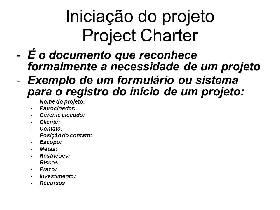 -É o documento que reconhece formalmente a necessidade de um projeto -Exemplo de um formulário ou sistema para o registro do início de um projeto: -Nome do projeto: -Patrocinador: -Gerente alocado: -Cliente: -Contato: -Posição do contato: -Escopo: -Metas: -Restrições: -Riscos: -Prazo: -Investimento: -Recursos Iniciação do projeto Project Charter