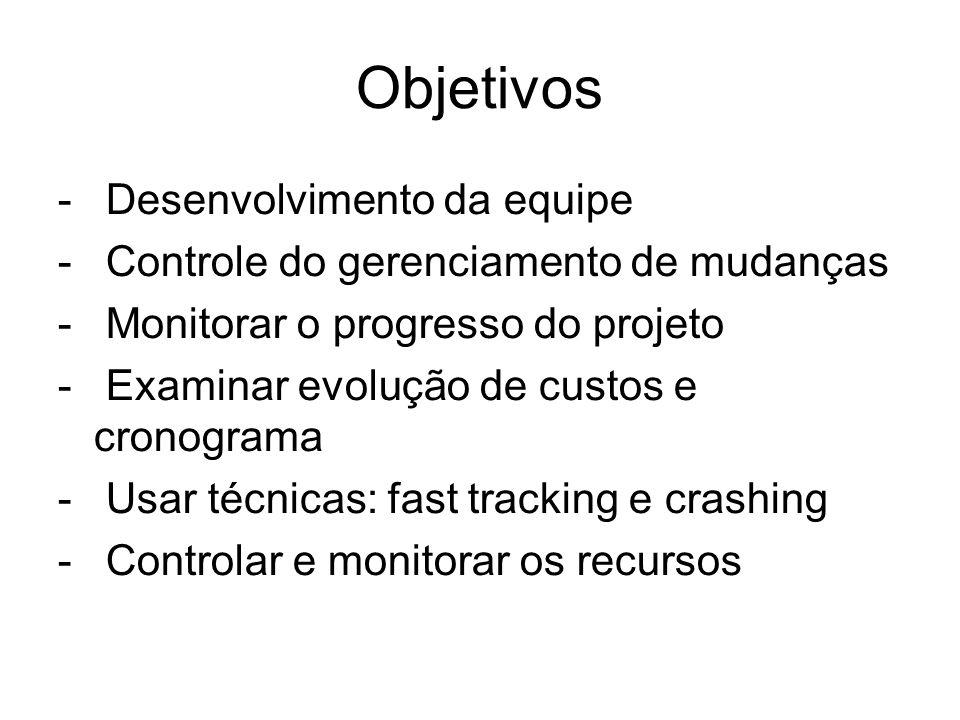 - Desenvolvimento da equipe - Controle do gerenciamento de mudanças - Monitorar o progresso do projeto - Examinar evolução de custos e cronograma - Usar técnicas: fast tracking e crashing - Controlar e monitorar os recursos Objetivos