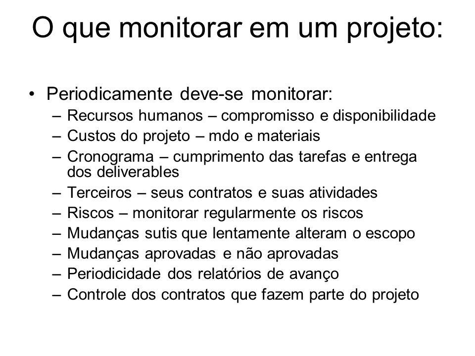 O que monitorar em um projeto: Periodicamente deve-se monitorar: –Recursos humanos – compromisso e disponibilidade –Custos do projeto – mdo e materiai
