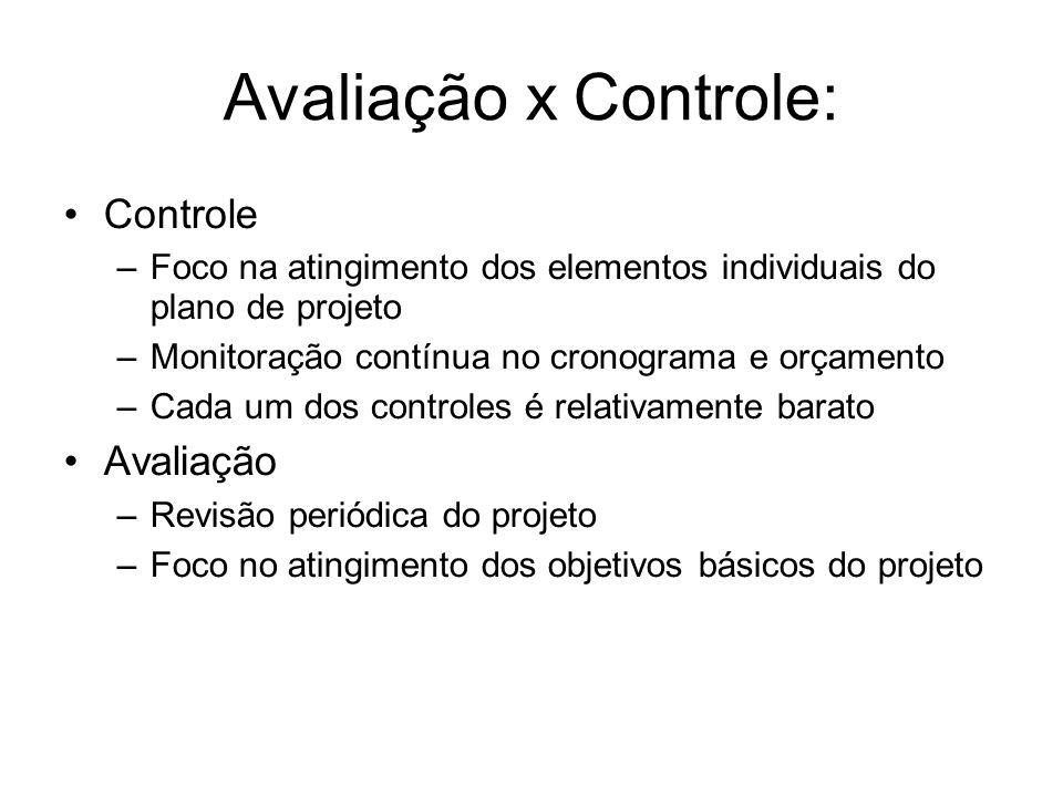 Avaliação x Controle: Controle –Foco na atingimento dos elementos individuais do plano de projeto –Monitoração contínua no cronograma e orçamento –Cad