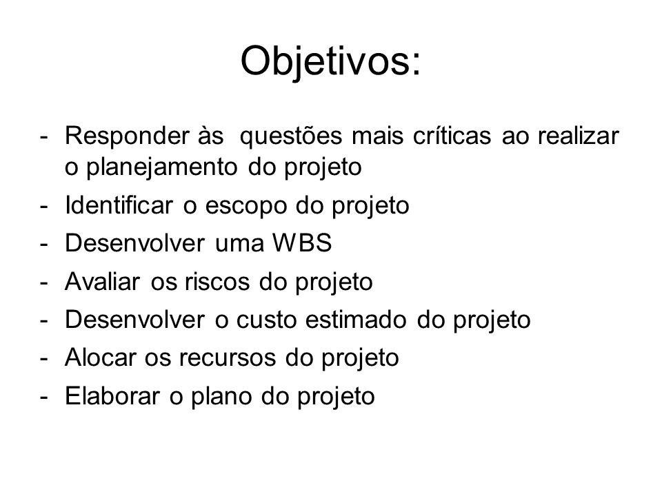 Objetivos: -Responder às questões mais críticas ao realizar o planejamento do projeto -Identificar o escopo do projeto -Desenvolver uma WBS -Avaliar o