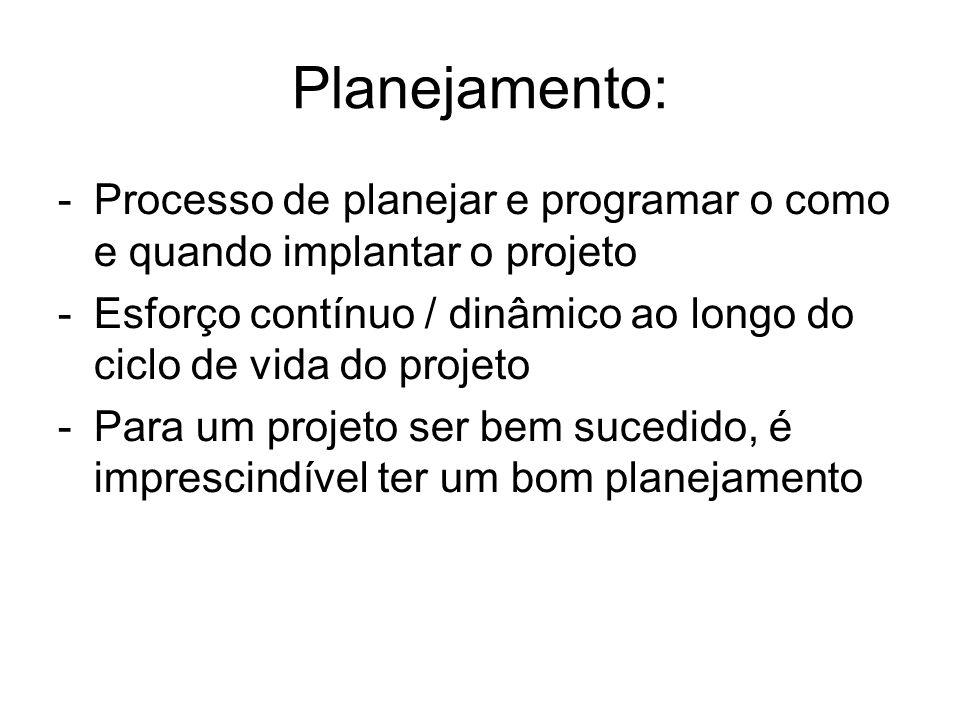 Planejamento: -Processo de planejar e programar o como e quando implantar o projeto -Esforço contínuo / dinâmico ao longo do ciclo de vida do projeto -Para um projeto ser bem sucedido, é imprescindível ter um bom planejamento