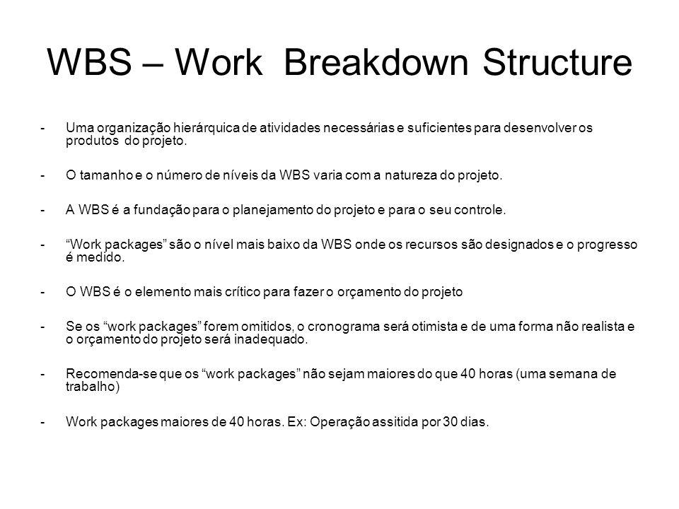 WBS – Work Breakdown Structure -Uma organização hierárquica de atividades necessárias e suficientes para desenvolver os produtos do projeto.