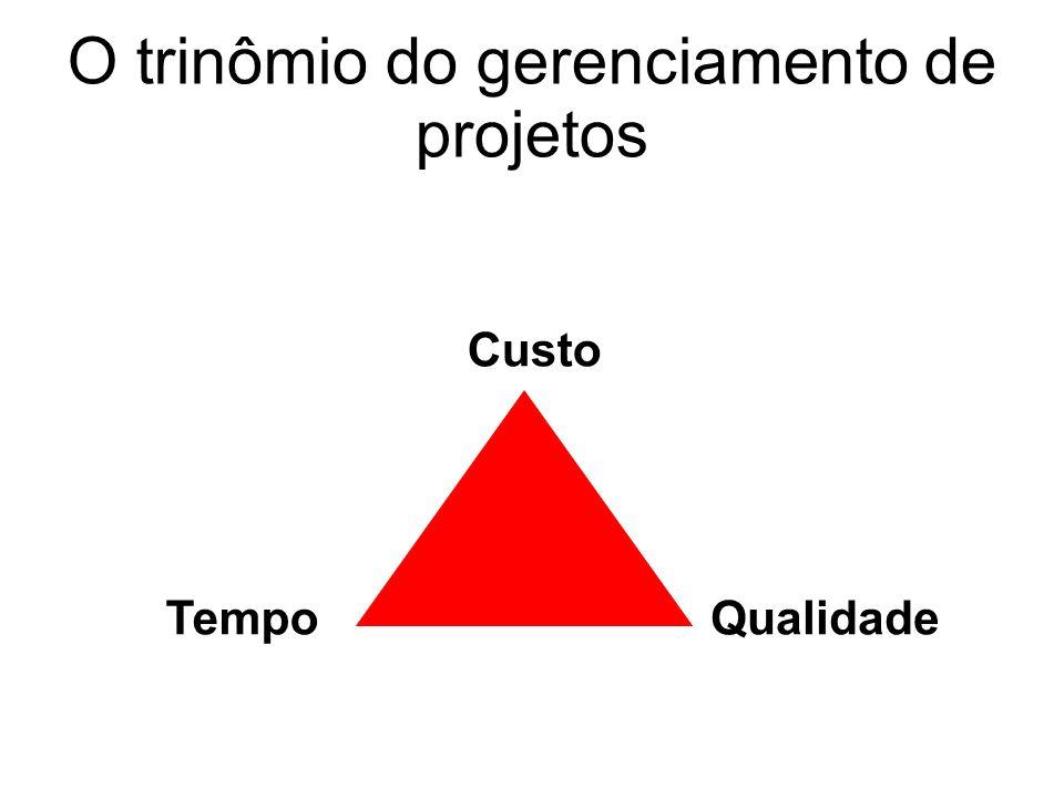 Qualidade Custo Tempo O trinômio do gerenciamento de projetos