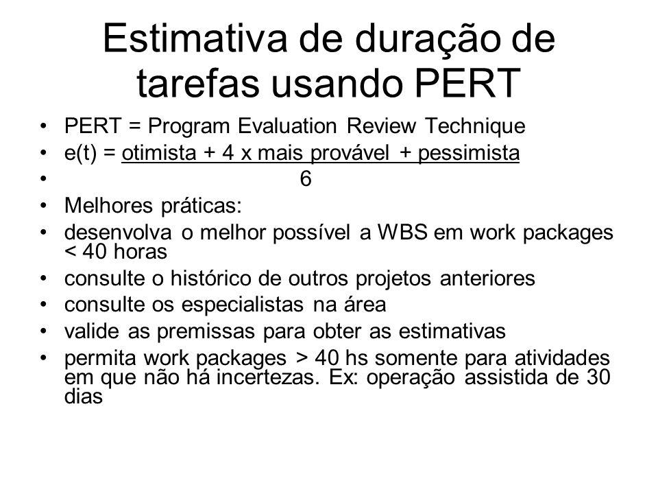 Estimativa de duração de tarefas usando PERT PERT = Program Evaluation Review Technique e(t) = otimista + 4 x mais provável + pessimista 6 Melhores pr