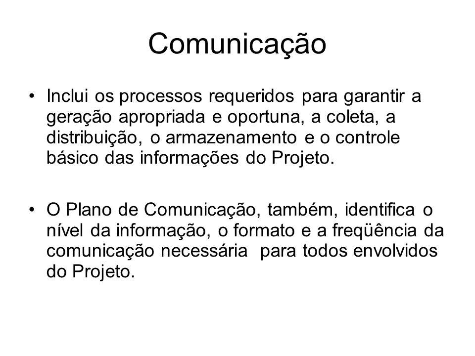 Comunicação Inclui os processos requeridos para garantir a geração apropriada e oportuna, a coleta, a distribuição, o armazenamento e o controle básico das informações do Projeto.
