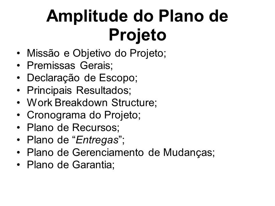 Amplitude do Plano de Projeto Missão e Objetivo do Projeto; Premissas Gerais; Declaração de Escopo; Principais Resultados; Work Breakdown Structure; C