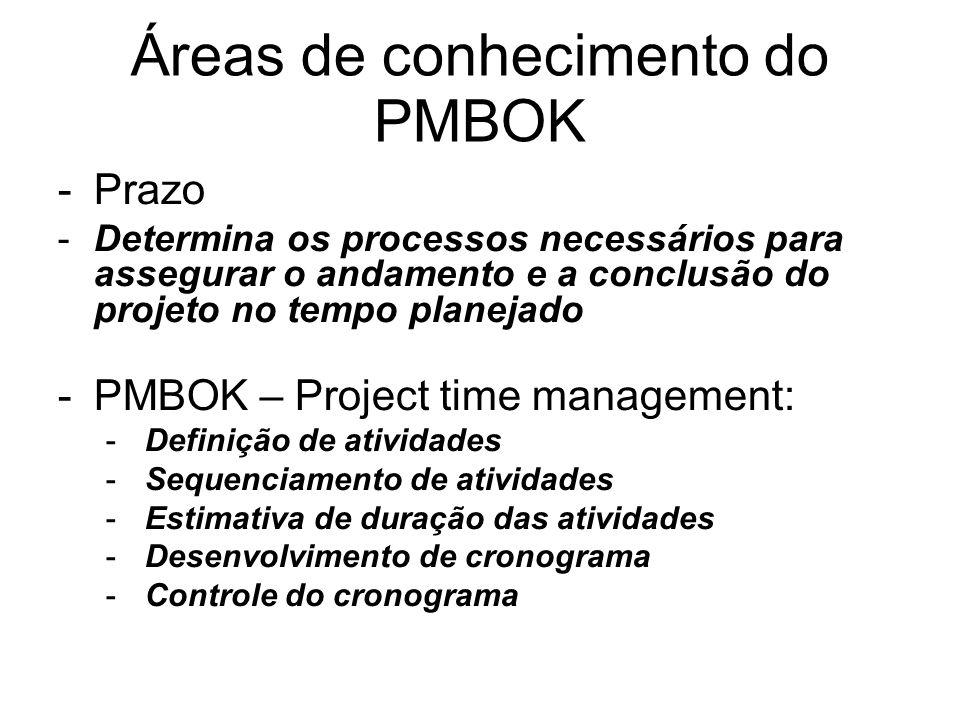 Áreas de conhecimento do PMBOK -Prazo -Determina os processos necessários para assegurar o andamento e a conclusão do projeto no tempo planejado -PMBOK – Project time management: - Definição de atividades - Sequenciamento de atividades - Estimativa de duração das atividades - Desenvolvimento de cronograma - Controle do cronograma