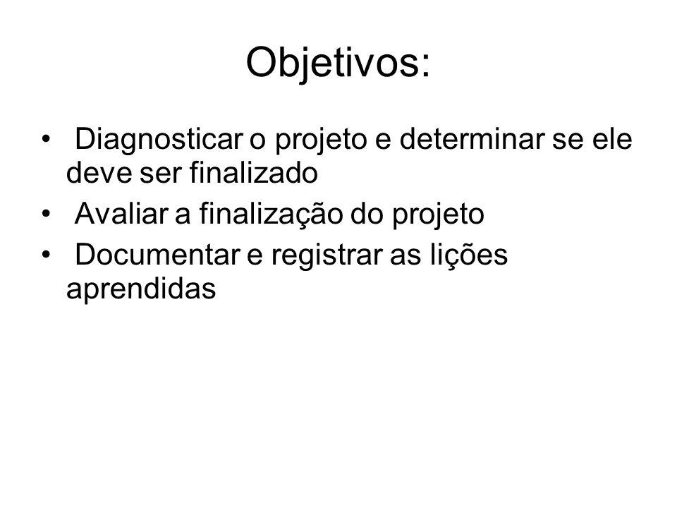 Objetivos: Diagnosticar o projeto e determinar se ele deve ser finalizado Avaliar a finalização do projeto Documentar e registrar as lições aprendidas